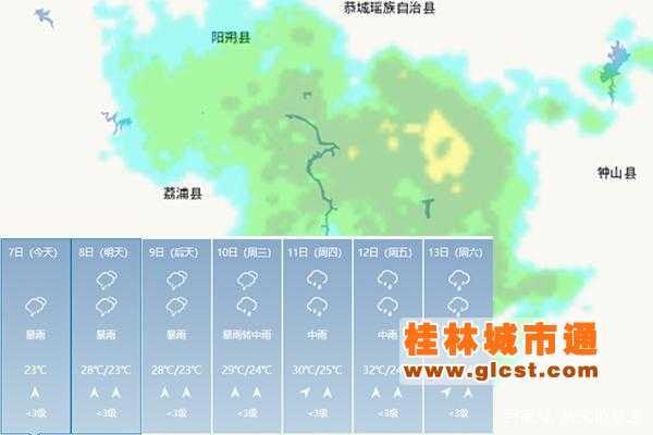 桂林暴雨:猪都上3楼了!还有市民抓大鱼,心也是够大呀!
